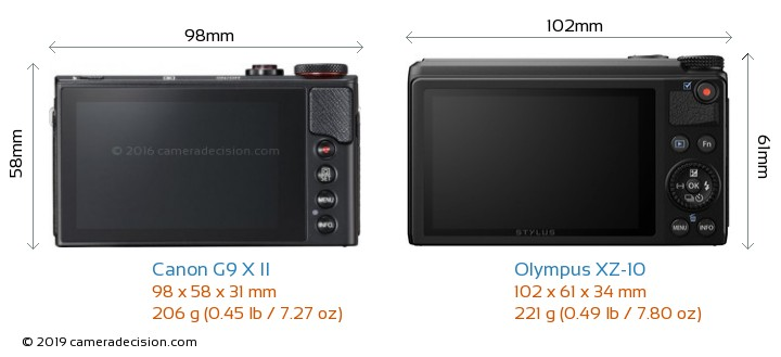 Canon G9 X II vs Olympus XZ-10 Camera Size Comparison - Back View