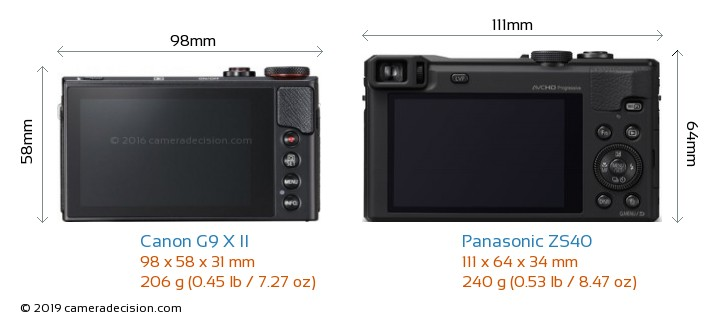 Canon G9 X II vs Panasonic ZS40 Camera Size Comparison - Back View