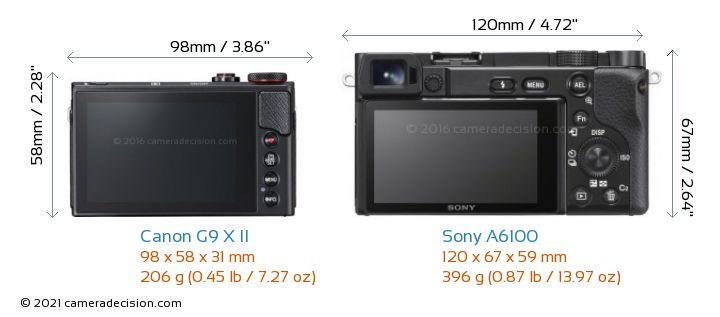 Canon G9 X II vs Sony A6100 Camera Size Comparison - Back View