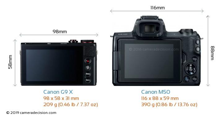 Canon G9 X vs Canon M50 Camera Size Comparison - Back View