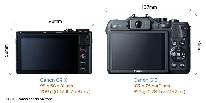 Canon G9 X vs Canon G15 Camera Size Comparison - Back View