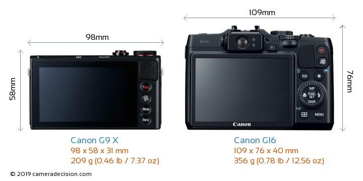 Canon G9 X vs Canon G16 Camera Size Comparison - Back View