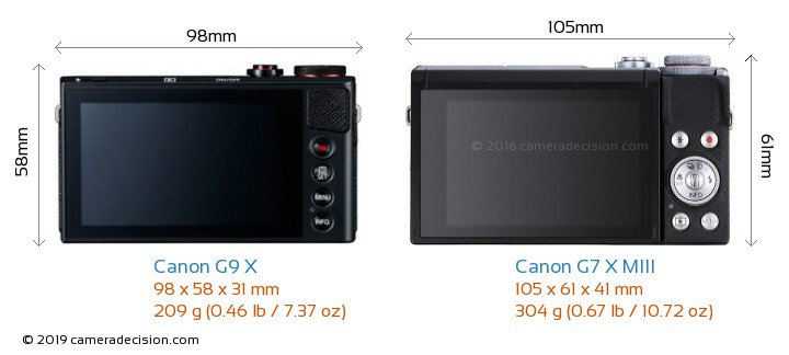 Canon G9 X vs Canon G7 X MIII Camera Size Comparison - Back View