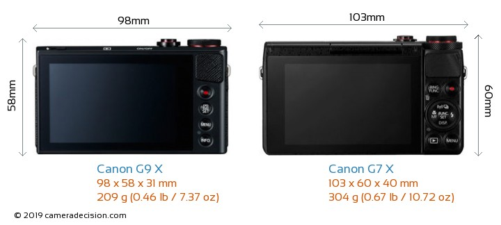 Canon G9 X vs Canon G7 X Camera Size Comparison - Back View