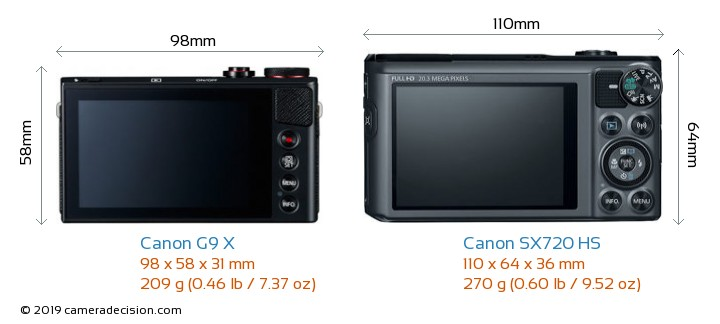 Canon G9 X vs Canon SX720 HS Camera Size Comparison - Back View