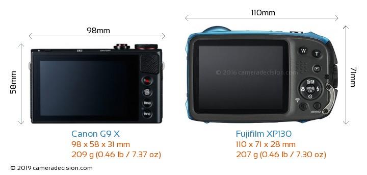 Canon G9 X vs Fujifilm XP130 Camera Size Comparison - Back View
