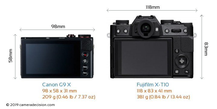 Canon G9 X vs Fujifilm X-T10 Camera Size Comparison - Back View