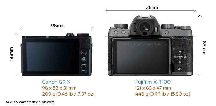 Canon G9 X vs Fujifilm X-T100 Camera Size Comparison - Back View
