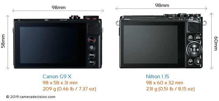 Canon G9 X vs Nikon 1 J5 Camera Size Comparison - Back View