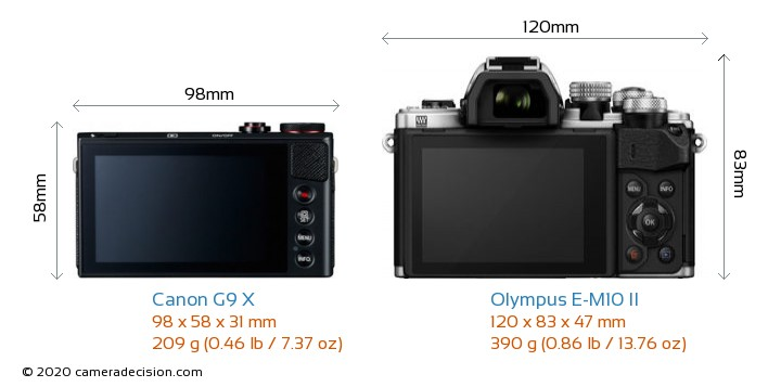 Canon G9 X vs Olympus E-M10 II Camera Size Comparison - Back View