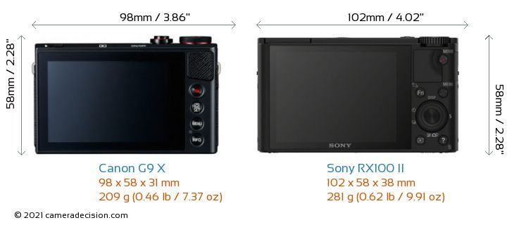 Canon G9 X vs Sony RX100 II Camera Size Comparison - Back View