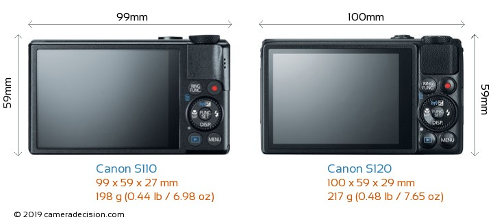 Canon S110 vs Canon S120 Camera Size Comparison - Back View