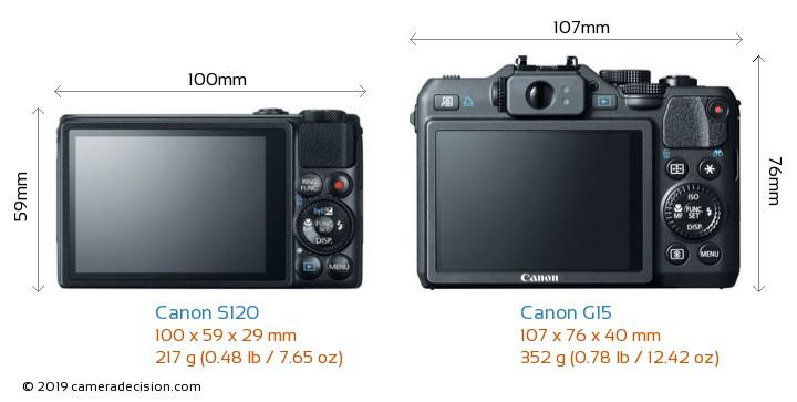 Canon S120 vs Canon G15 Camera Size Comparison - Back View