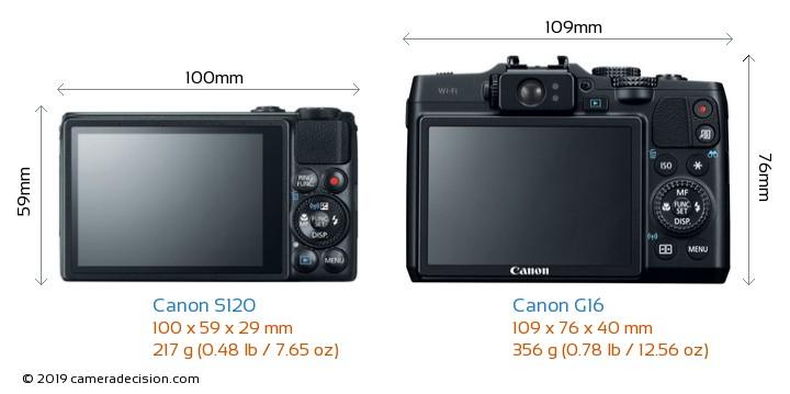 Canon S120 vs Canon G16 Camera Size Comparison - Back View