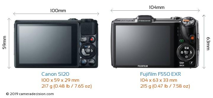 Canon S120 vs Fujifilm F550 EXR Camera Size Comparison - Back View