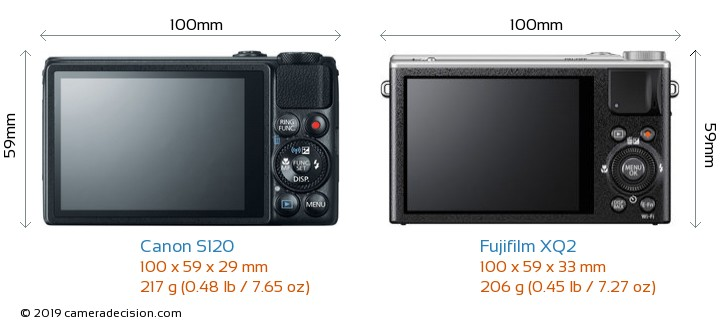 Canon S120 vs Fujifilm XQ2 Camera Size Comparison - Back View