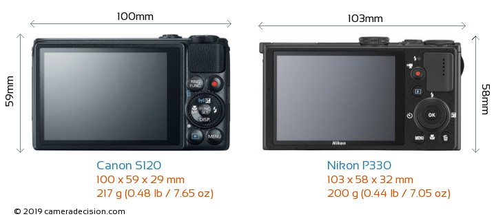 Canon S120 vs Nikon P330 Camera Size Comparison - Back View