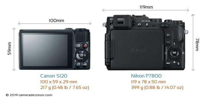 Canon S120 vs Nikon P7800 Camera Size Comparison - Back View