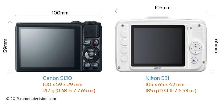 Canon S120 vs Nikon S31 Camera Size Comparison - Back View