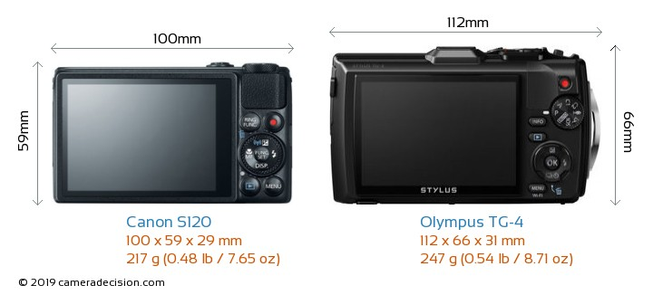 Canon S120 vs Olympus TG-4 Camera Size Comparison - Back View