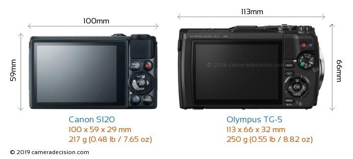 Canon S120 vs Olympus TG-5 Camera Size Comparison - Back View