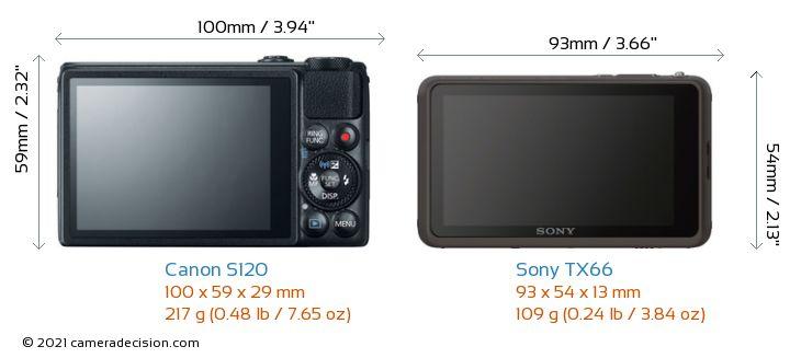 Canon S120 vs Sony TX66 Camera Size Comparison - Back View