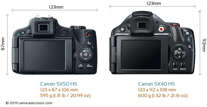 Canon SX50 HS vs Canon SX40 HS Camera Size Comparison - Back View