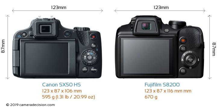 Canon SX50 HS vs Fujifilm S8200 Camera Size Comparison - Back View