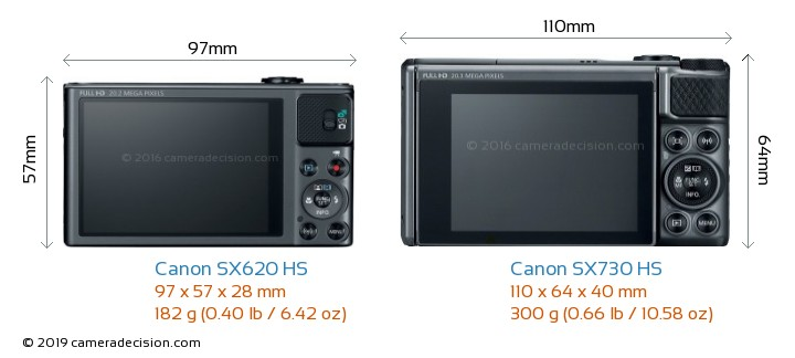 Canon SX620 HS vs Canon SX730 HS Camera Size Comparison - Back View