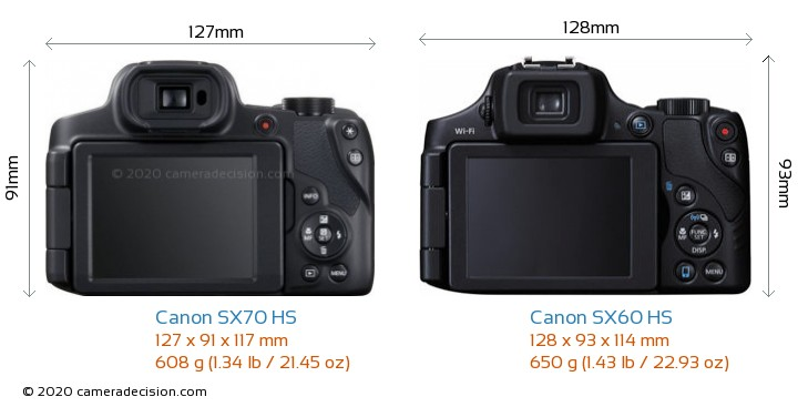 Canon Sx70 Hs Vs Canon Sx60 Hs Detailed Comparison