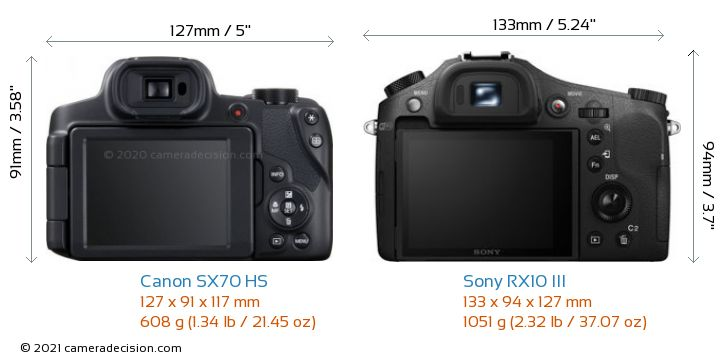 Canon SX70 HS vs Sony RX10 III Camera Size Comparison - Back View