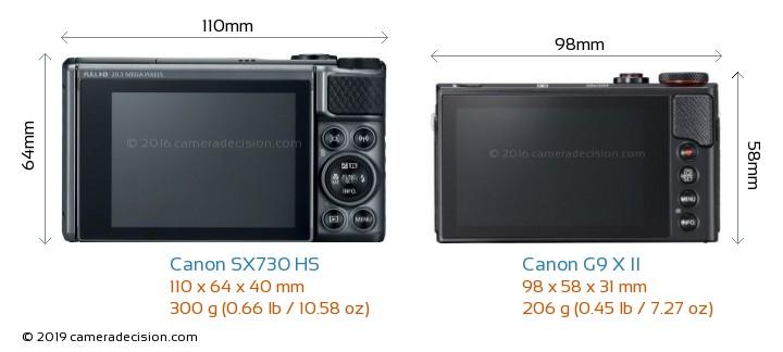 Canon SX730 HS vs Canon G9 X II Camera Size Comparison - Back View