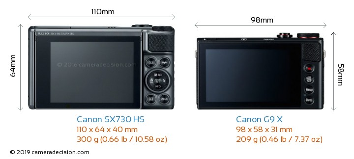Canon SX730 HS vs Canon G9 X Camera Size Comparison - Back View