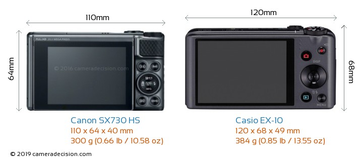 Canon SX730 HS vs Casio EX-10 Camera Size Comparison - Back View