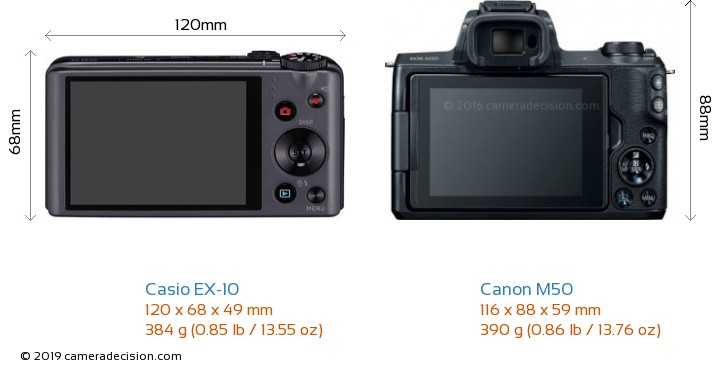 Casio EX-10 vs Canon M50 Camera Size Comparison - Back View