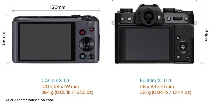 Casio EX-10 vs Fujifilm X-T10 Camera Size Comparison - Back View
