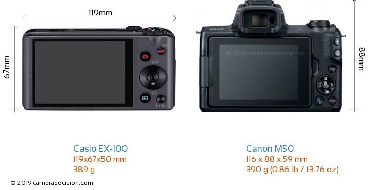 Casio EX-100 vs Canon M50 Camera Size Comparison - Back View