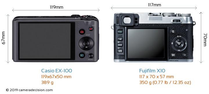 Casio EX-100 vs Fujifilm X10 Camera Size Comparison - Back View