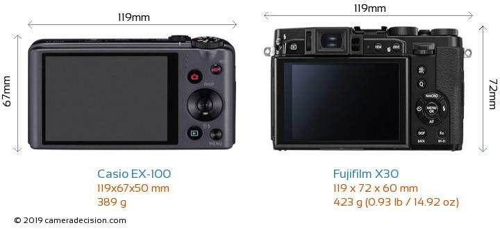 Casio EX-100 vs Fujifilm X30 Camera Size Comparison - Back View