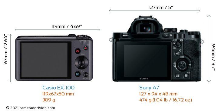 Casio EX-100 vs Sony A7 Camera Size Comparison - Back View