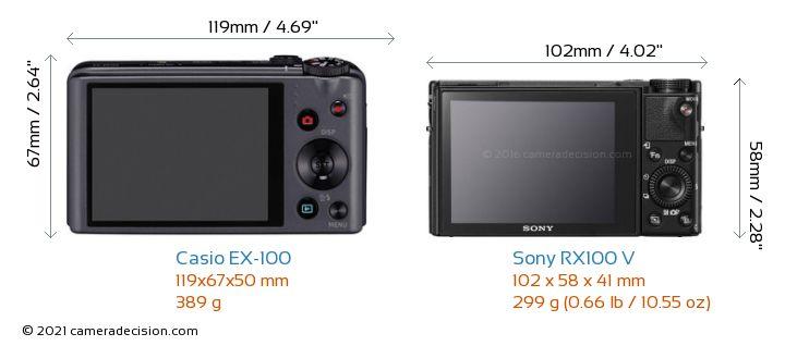 Casio EX-100 vs Sony RX100 V Camera Size Comparison - Back View