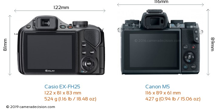 Casio EX-FH25 vs Canon M5 Camera Size Comparison - Back View