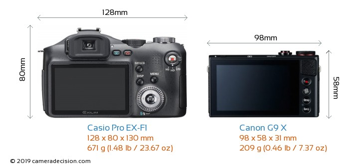 Casio Pro EX-F1 vs Canon G9 X Camera Size Comparison - Back View