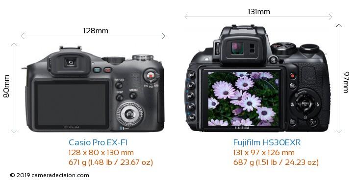 Casio Pro EX-F1 vs Fujifilm HS30EXR Camera Size Comparison - Back View