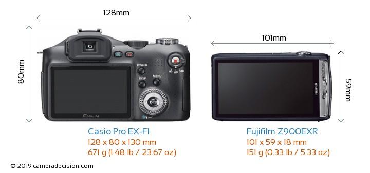 Casio Pro EX-F1 vs Fujifilm Z900EXR Camera Size Comparison - Back View