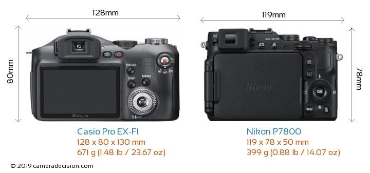 Casio Pro EX-F1 vs Nikon P7800 Camera Size Comparison - Back View