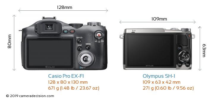 Casio Pro EX-F1 vs Olympus SH-1 Camera Size Comparison - Back View