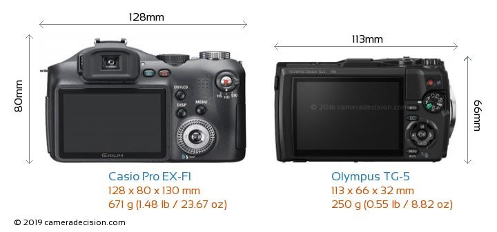Casio Pro EX-F1 vs Olympus TG-5 Camera Size Comparison - Back View