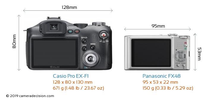 Casio Pro EX-F1 vs Panasonic FX48 Camera Size Comparison - Back View