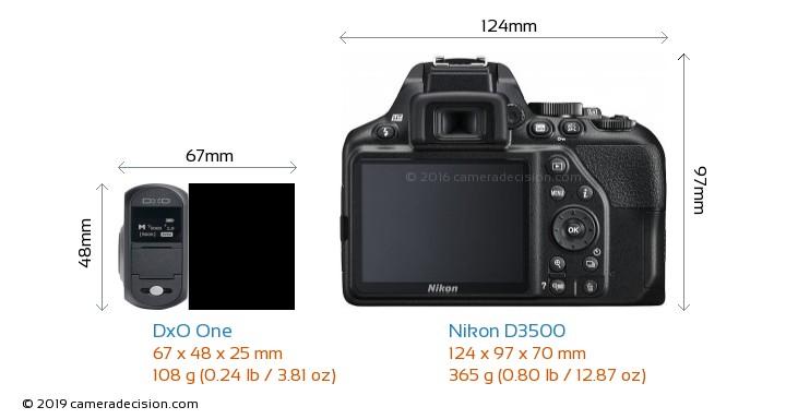 DxO One vs Nikon D3500 Detailed Comparison